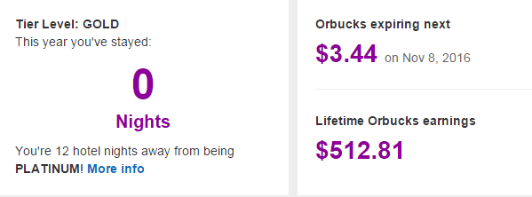 image of My Orbitz Rewards