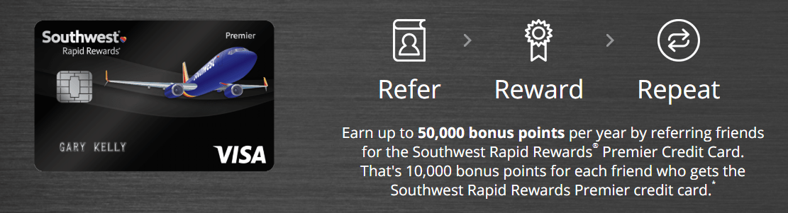 southwest credit card promotion