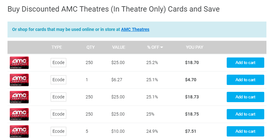 purchase AMC gift cards online