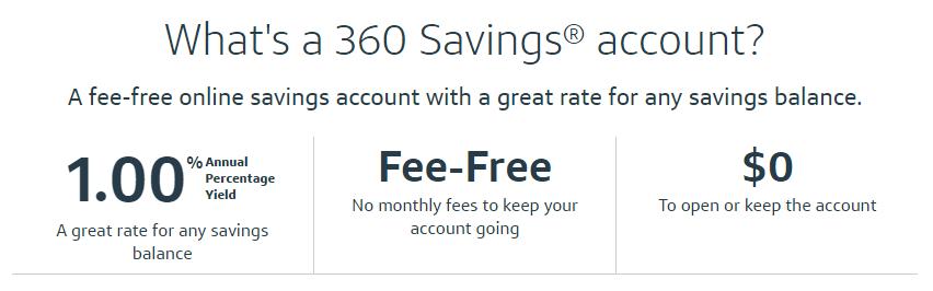 360 Savings Account Benefits