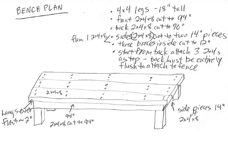 hand drawn bench plan